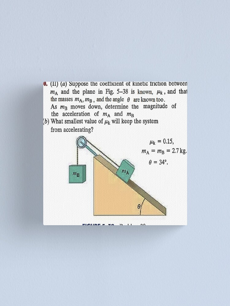 Alternate view of Physics problem: Suppose the coefficient of kinetic friction between the mass and the plane is known. #Physics #Education #PhysicsEducation,  Canvas Print