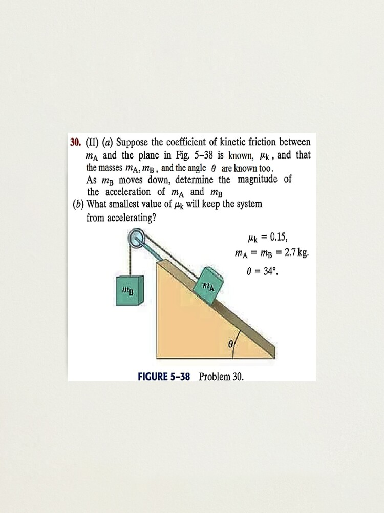 Alternate view of Physics problem: Suppose the coefficient of kinetic friction between the mass and the plane is known. #Physics #Education #PhysicsEducation,  Photographic Print
