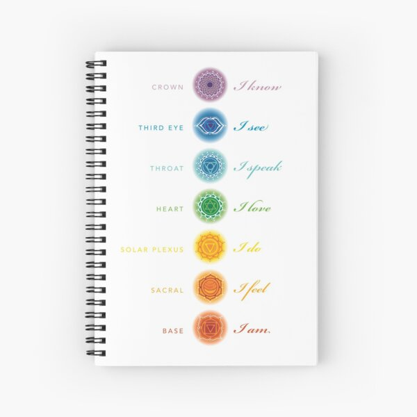 Chakra bottle stickers Spiral Notebook