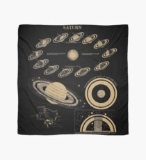 Smith's Illustrated Astronomy - Saturn - Page 28 Scarf