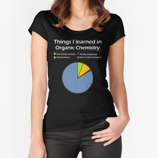 Funny Chemistry T Shirts Gifts-Things Learned In Organic Chemistry for Women Men Fitted Scoop T-Shirt