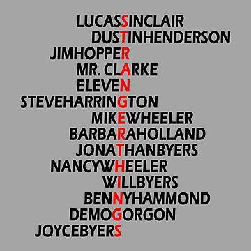 Names of Stranger Things by solelunashop