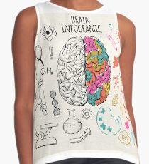 Brain Contrast Tank