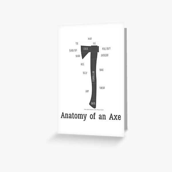 Anatomy of an Lumberjack Axe Greeting Card