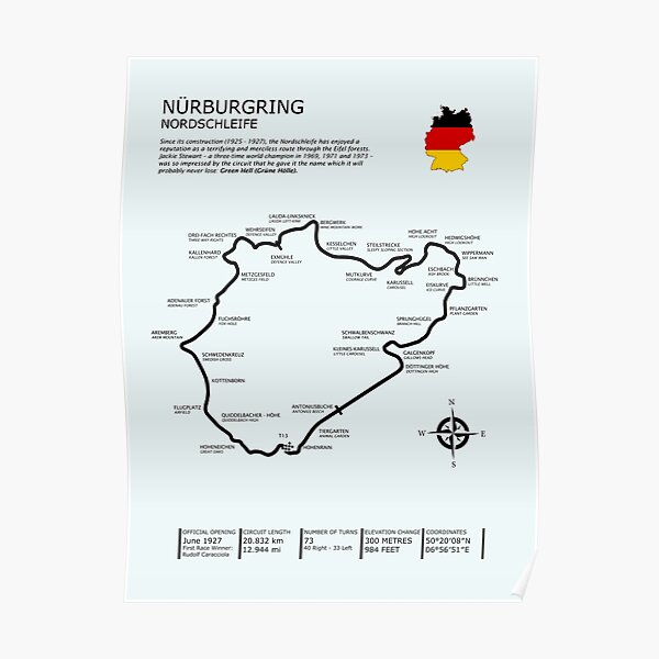 Le Nurburgring - Nordschleife Poster