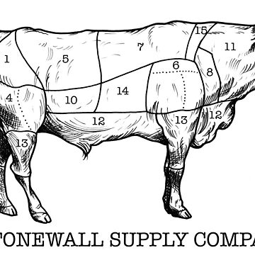 Ssc Beef Cuts T Shirt By Stonewallsupply