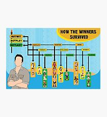 Survivor Winners Infographic Photographic Print