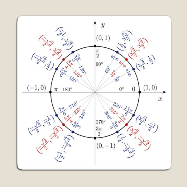 Trigonometry: angles in degrees, angles in radians, cosines of angles, sines of angles Magnet