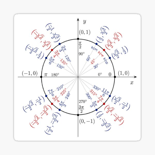 Trigonometry: angles in degrees, angles in radians, cosines of angles, sines of angles Sticker