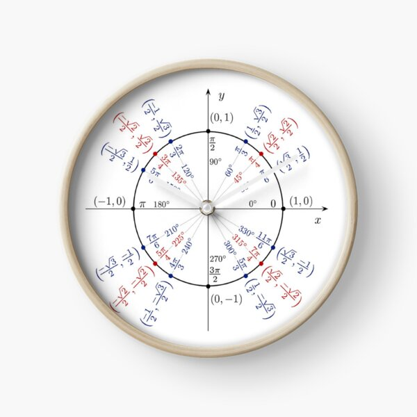 Trigonometry: angles in degrees, angles in radians, cosines of angles, sines of angles Clock