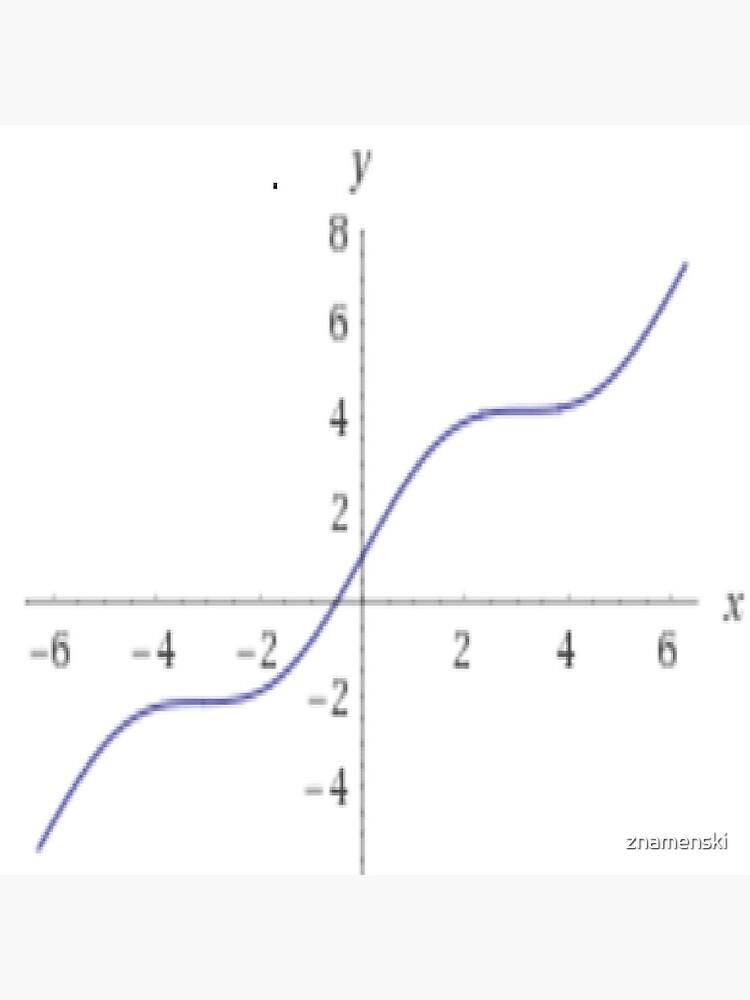 Function Graph by znamenski