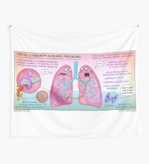 Typical Community Acquired Pneumonia Wall Tapestry