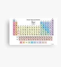 Периодическая таблица, #Периодическаятаблица, Periodic Table of the Elements, #Periodic, #Table,  #Elements, #PeriodicTableoftheElements, #PeriodicTable,  #Element Canvas Print