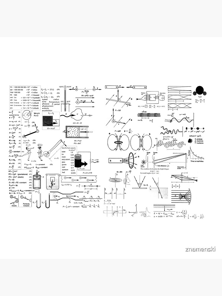 General Physics PHY 110 - Formula Set by znamenski
