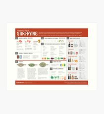 Cook Smarts 'Guide zum Braten Kunstdruck