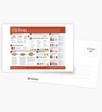 Cook Smarts' Guide to Stir-Frying Postcards