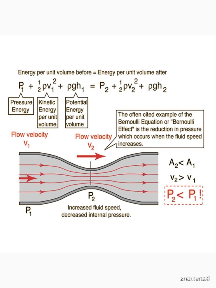 #BernoulliEquation #Physik #Hydrodynamik #Statement #Konservation #Energie #Prinzip #fließend #qualitativ #Befehl #Bernoullieffect #fluid #Druck #Flüssigkeit #Bernoulli #Equation #Fluss von znamenski