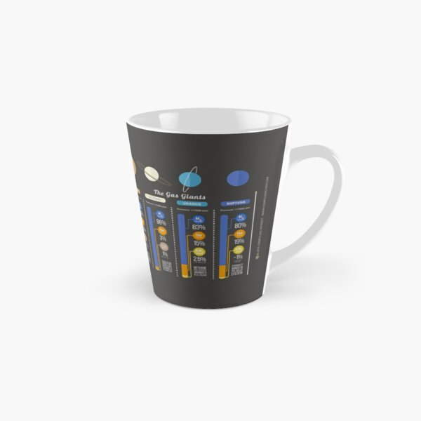 The Atmospheres of the Solar System Tall Mug