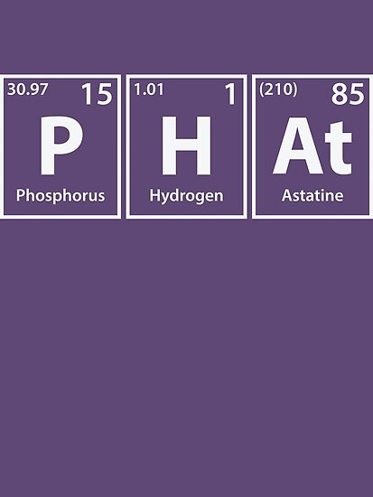 Phat (P-H-At) Periodic Elements Spelling by cerebrands