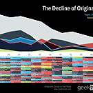 The Decline of Original Movies — Infographic by geektyrant