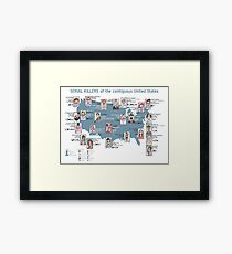 Serial Killers of the USA Framed Print