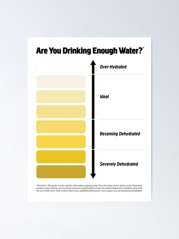Quot Urine Color Chart Pee Color Chart Quot Poster By Kelsorian