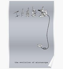 The Evolution Of Microscope Poster