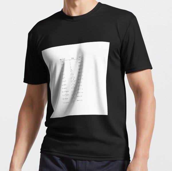 Table of Laplace Transform #Table #Laplace #Transform #LaplaceTransform Active T-Shirt