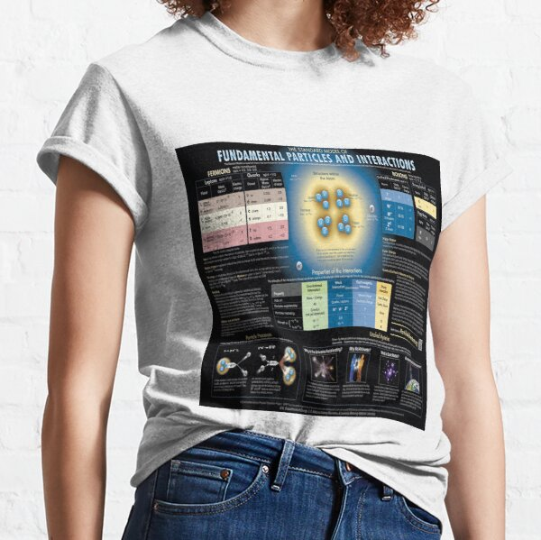 The Standard Model of Fundamental Particles and Interactions #Physics #ModernPhysics #ParticlePhysics #QuantumPhysics #StandardModel #FundamentalParticles #FundamentalInteractions #model #interactions Classic T-Shirt