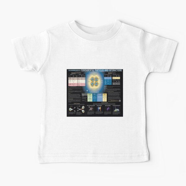 Educational Poster: The Standard Model of Fundamental Particles and Interactions Baby T-Shirt