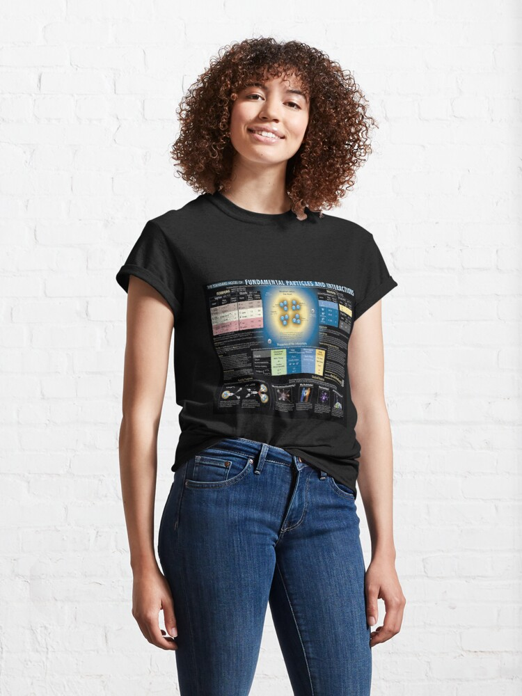 Alternate view of Educational Poster: The Standard Model of Fundamental Particles and Interactions Classic T-Shirt