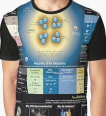 The Standard Model of Fundamental Particles and Interactions, Physics, #Standard, #Model, #Fundamental, #Particles, #Interactions,  #StandardModel, #FundamentalParticles, #Physics Graphic T-Shirt