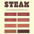 Steak Colour Chart by Stephen Wildish
