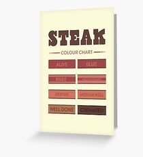 Steak Colour Chart Greeting Card