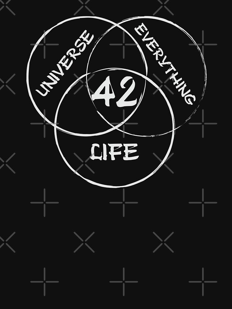 42! by valsymot