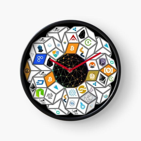 Crypto World Clock