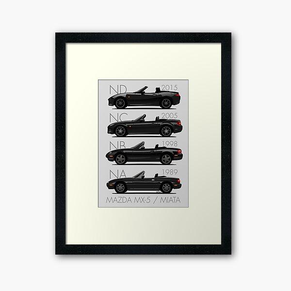 Mazda MX5 evolution noir Impression encadrée