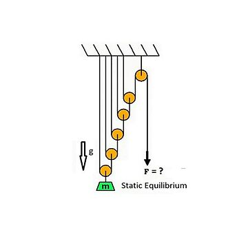 Physics problem. Statics. Find the force acting on the free end of the rope, which keeps the system of pulleys, ropes and the load  in balance by znamenski