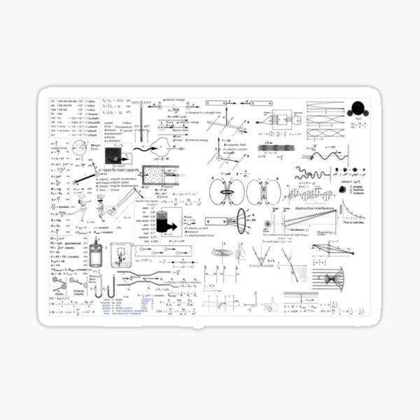 Physics Equations - Physics Formulas Sticker