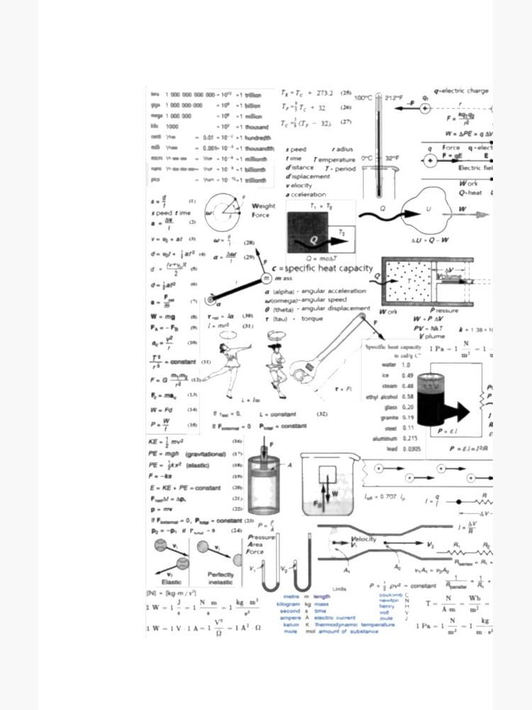 Physics Equations - Physics Formulas by znamenski