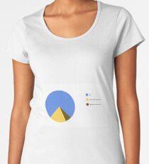 Pyramid comedy  Women's Premium T-Shirt