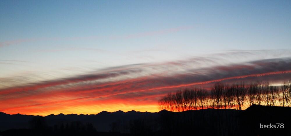 Sunset by becks78
