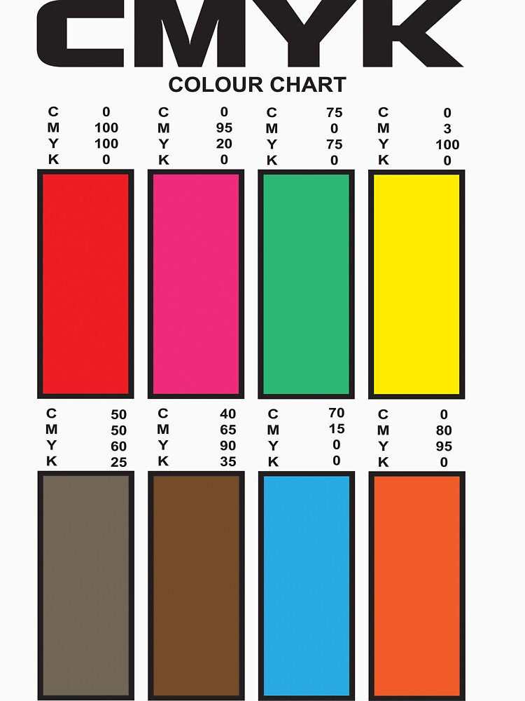 Cmyk Color Chart Unisex T Shirt By Block33 Redbubble