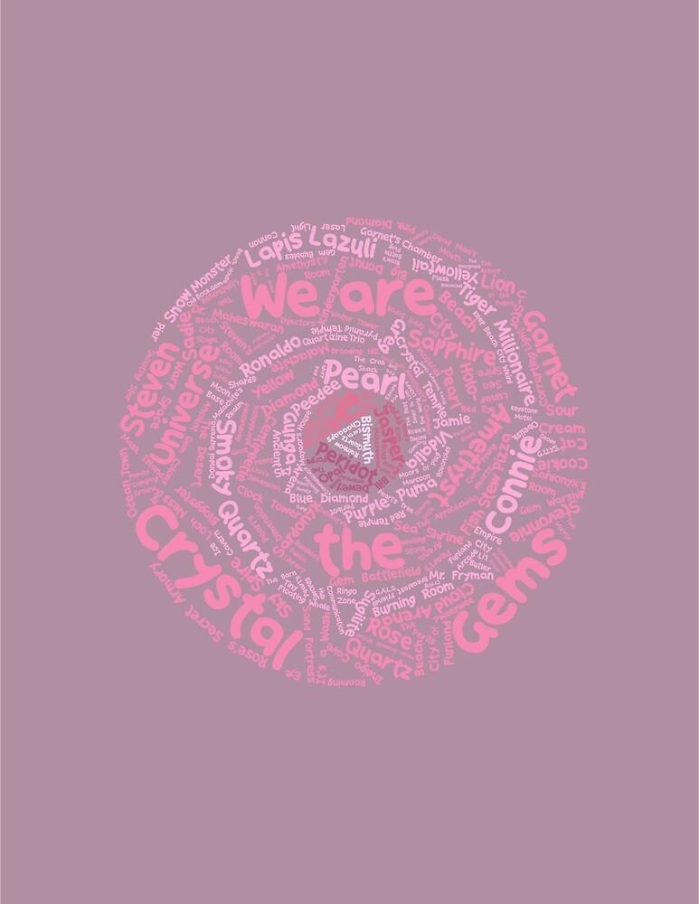 Gem Word Cloud by Marlee Pagels
