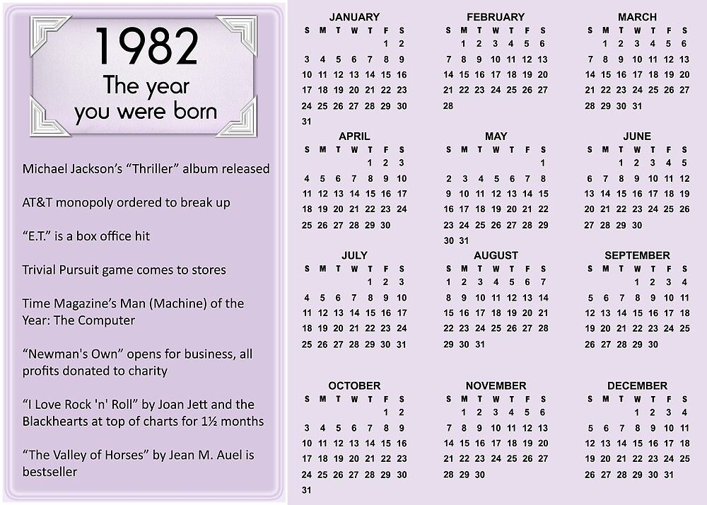 Happy Birthday Born in 1982 Calendar Poster by Colorwash