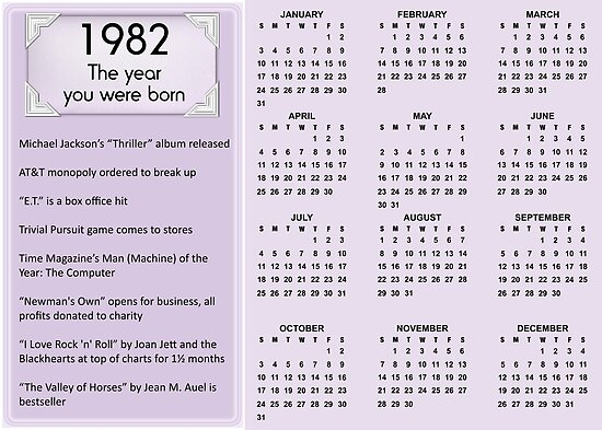 Happy Birthday Born In 1982 Calendar Poster Posters By Colorwash