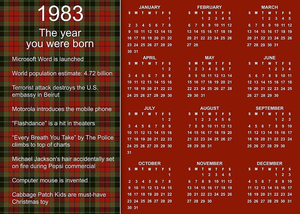 Happy Birthday Born in 1983 Calendar Poster by Colorwash