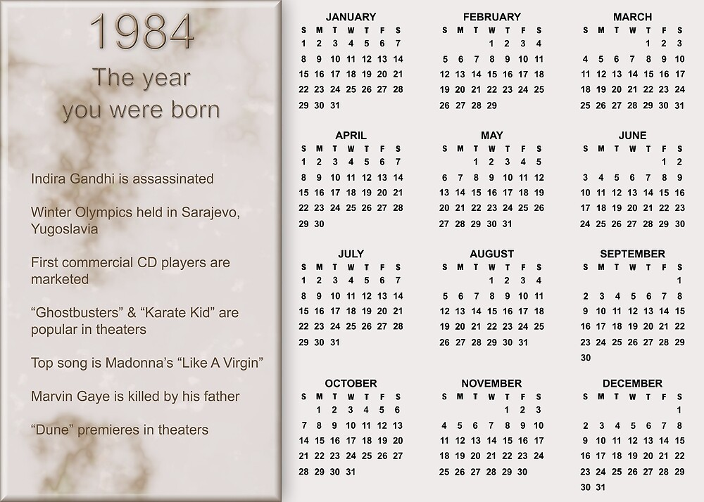 Happy Birthday Born in 1984 Calendar Poster by Colorwash