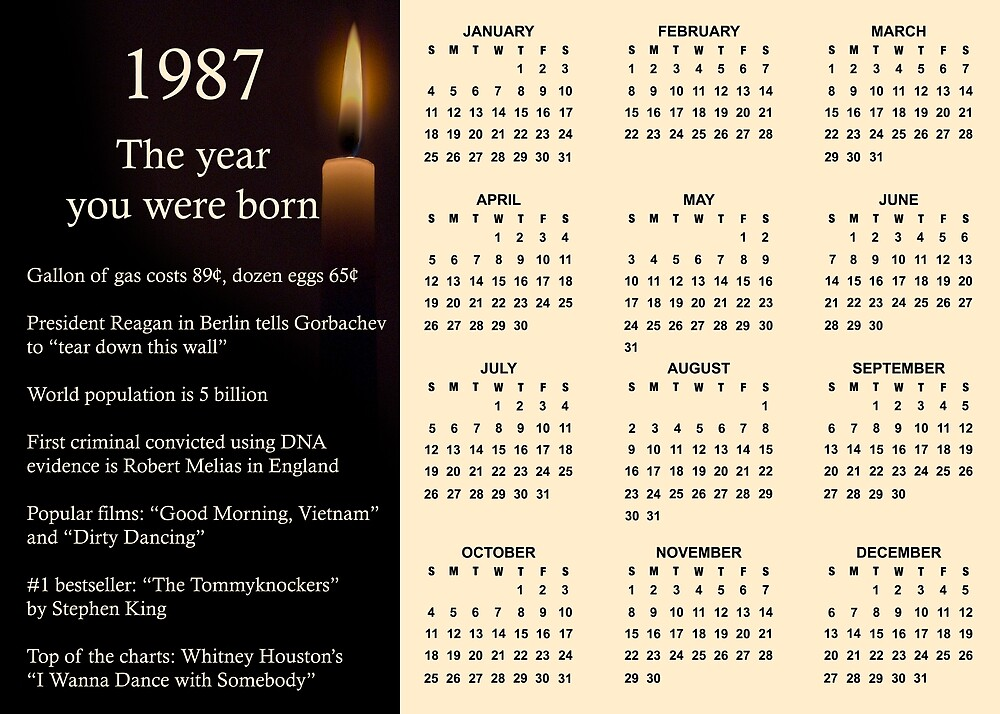 Happy Birthday Born in 1987 Calendar Poster by Colorwash