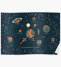 Das geozentrische Universum Poster